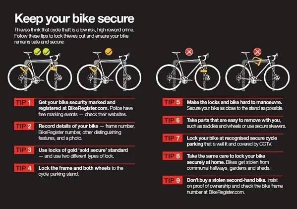 Bike Register Guidance
